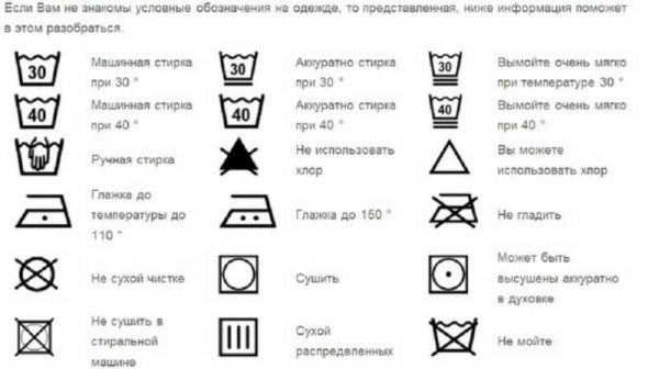Значки на одязі – можна або не можна прати в машинці або руками ... 8c9eb2d034206