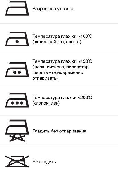 Значки на одязі для прання  розшифровка ярликів 29c1bf904ed56