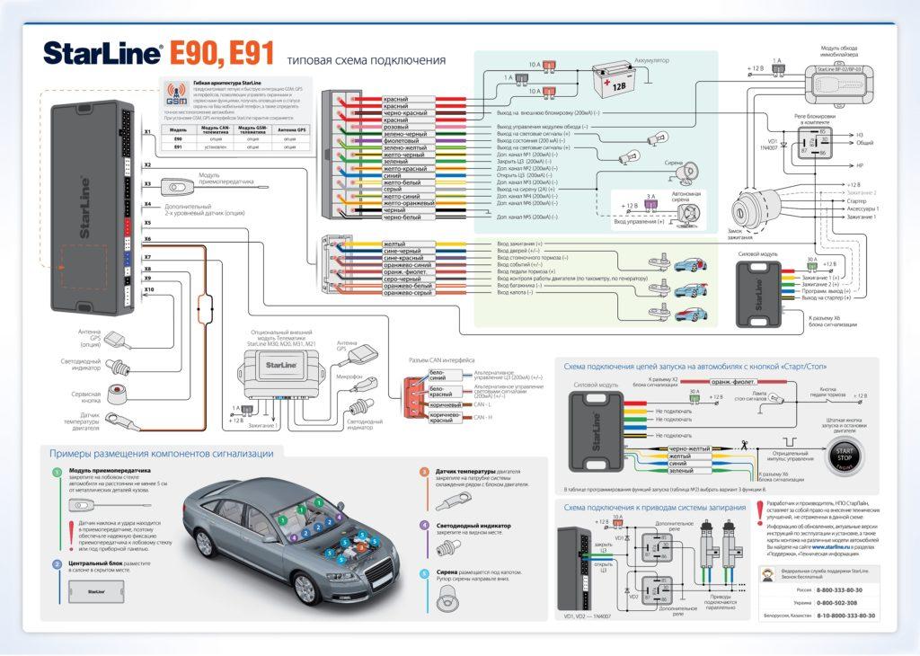 сигнализация старлайн e91 с автозапуском инструкция