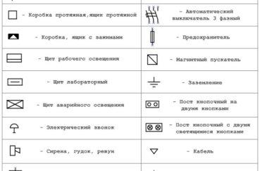 Умовні позначення в електричних схемах електрообладнання  як читати  електросхеми автомобілів 8505000ebb117