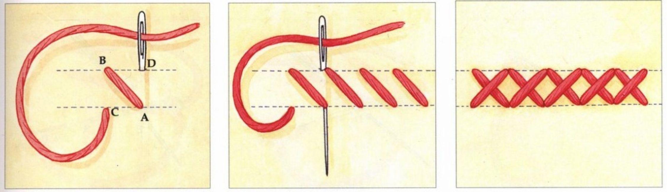 Как обработать фото для вышивки крестом
